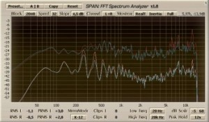 Voxengo free real-time audio spectrum analysis plugin