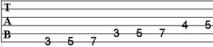 G Major Scale: Position 1