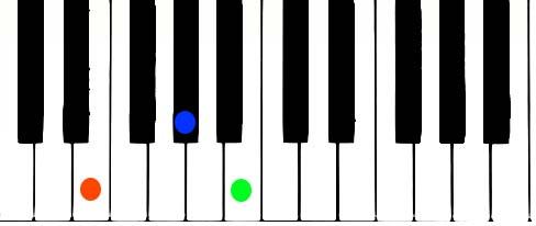 Piano piano chords a major : Piano : piano chords e major Piano Chords E Major plus Piano ...