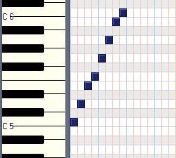 Sonar: Piano Roll C Major