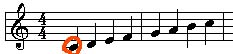 Sonar: Staff View The C Major Scale