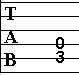 Intervals: Guitar TAB Major 2nd Key of C