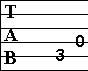 Intervals:Guitar TAB Major 2nd Key of C