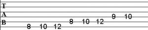 TAB: C Major Scale - 1 Octave