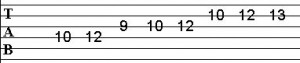 TAB: C Major Scale