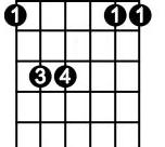 Barre(minor) Chord