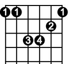 Minor Barre Chord 2