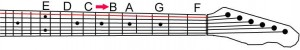 How to find the Bb on the E string