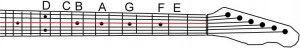 Notes on the 'D' string